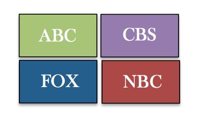 TVNetworks
